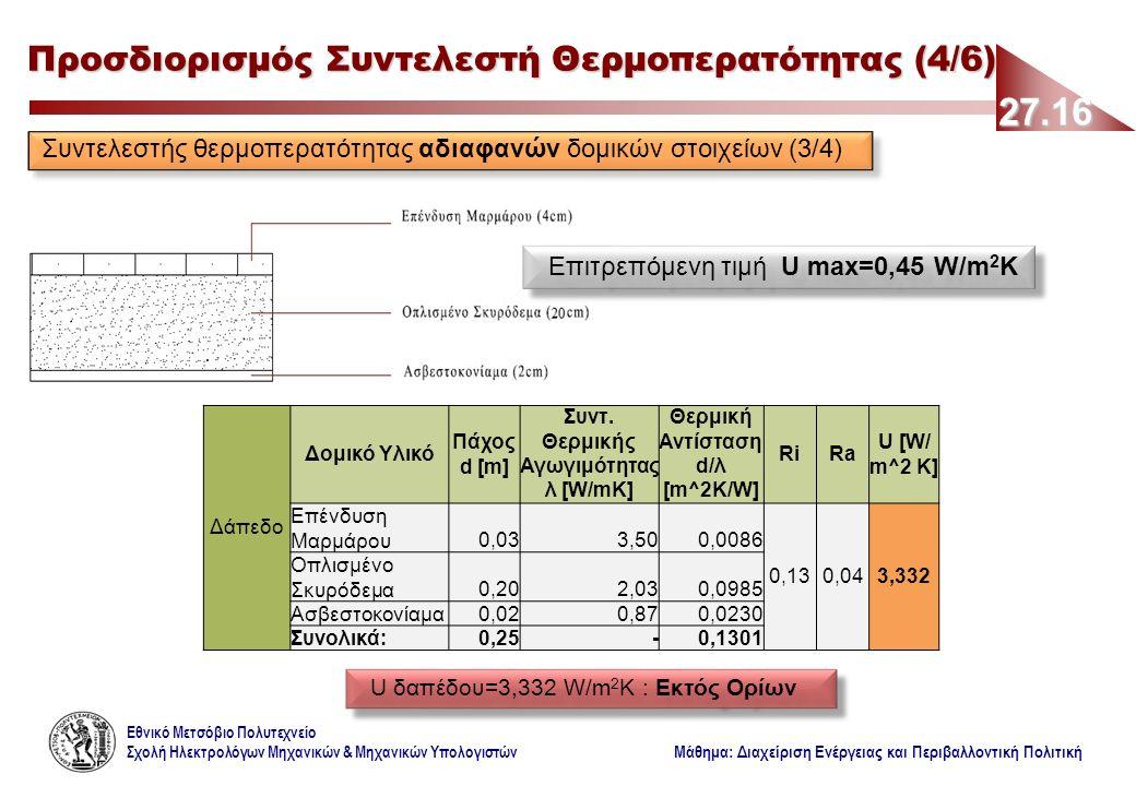 Εθνικό Μετσόβιο Πολυτεχνείο Σχολή Ηλεκτρολόγων Μηχανικών & Μηχανικών Υπολογιστών Μάθημα: Διαχείριση Ενέργειας και Περιβαλλοντική Πολιτική 27.16 Προσδιορισμός Συντελεστή Θερμοπερατότητας (4/6) Δάπεδο Δομικό Υλικό Πάχος d [m] Συντ.