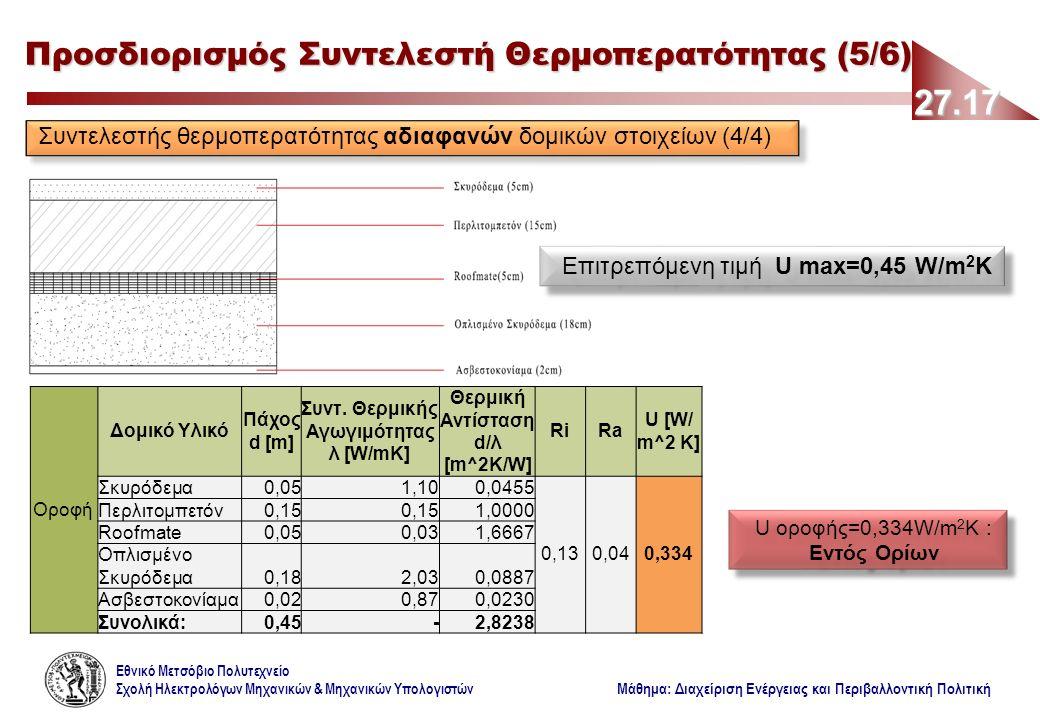 Εθνικό Μετσόβιο Πολυτεχνείο Σχολή Ηλεκτρολόγων Μηχανικών & Μηχανικών Υπολογιστών Μάθημα: Διαχείριση Ενέργειας και Περιβαλλοντική Πολιτική 27.17 Προσδιορισμός Συντελεστή Θερμοπερατότητας (5/6) Οροφή Δομικό Υλικό Πάχος d [m] Συντ.