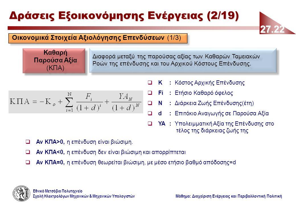 Εθνικό Μετσόβιο Πολυτεχνείο Σχολή Ηλεκτρολόγων Μηχανικών & Μηχανικών Υπολογιστών Μάθημα: Διαχείριση Ενέργειας και Περιβαλλοντική Πολιτική 27.22 Δράσεις Εξοικονόμησης Ενέργειας (2/19) Καθαρή Παρούσα Αξία (ΚΠΑ) Καθαρή Παρούσα Αξία (ΚΠΑ) Διαφορά μεταξύ της παρούσας αξίας των Καθαρών Ταμειακών Ροών της επένδυσης και του Αρχικού Κόστους Επένδυσης.
