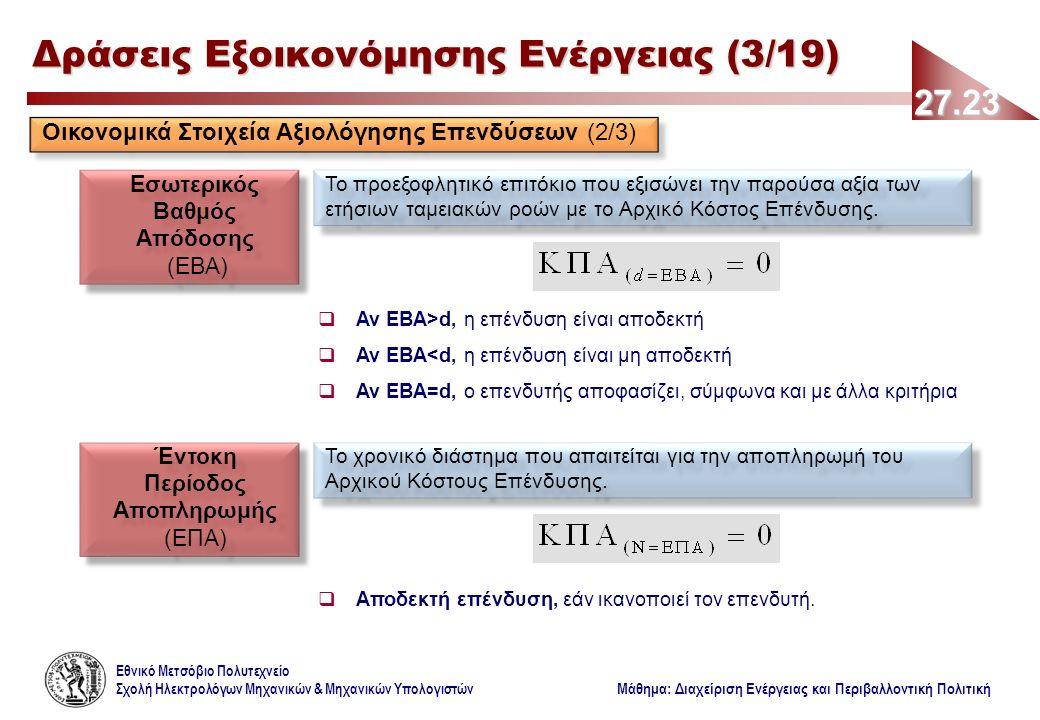 Εθνικό Μετσόβιο Πολυτεχνείο Σχολή Ηλεκτρολόγων Μηχανικών & Μηχανικών Υπολογιστών Μάθημα: Διαχείριση Ενέργειας και Περιβαλλοντική Πολιτική 27.23 Δράσεις Εξοικονόμησης Ενέργειας (3/19) Εσωτερικός Βαθμός Απόδοσης (ΕΒΑ) Εσωτερικός Βαθμός Απόδοσης (ΕΒΑ) Το προεξοφλητικό επιτόκιο που εξισώνει την παρούσα αξία των ετήσιων ταμειακών ροών με το Αρχικό Κόστος Επένδυσης.