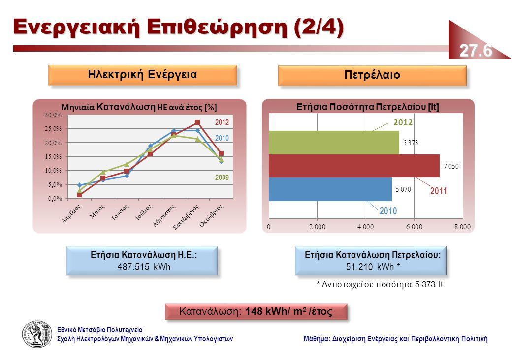Εθνικό Μετσόβιο Πολυτεχνείο Σχολή Ηλεκτρολόγων Μηχανικών & Μηχανικών Υπολογιστών Μάθημα: Διαχείριση Ενέργειας και Περιβαλλοντική Πολιτική 27.6 Ενεργειακή Επιθεώρηση (2/4) Ετήσια Κατανάλωση H.E.: 487.515 kWh Ετήσια Κατανάλωση H.E.: 487.515 kWh Ετήσια Κατανάλωση Πετρελαίου: 51.210 kWh * Ετήσια Κατανάλωση Πετρελαίου: 51.210 kWh * * Αντιστοιχεί σε ποσότητα 5.373 lt 2009 2012 2010 Ηλεκτρική Ενέργεια Πετρέλαιο 2011 2010