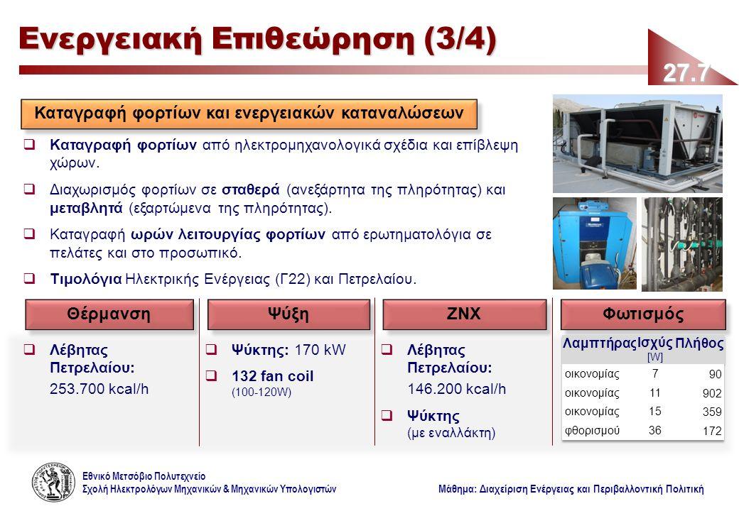 Εθνικό Μετσόβιο Πολυτεχνείο Σχολή Ηλεκτρολόγων Μηχανικών & Μηχανικών Υπολογιστών Μάθημα: Διαχείριση Ενέργειας και Περιβαλλοντική Πολιτική 27.7 Ενεργειακή Επιθεώρηση (3/4) Καταγραφή φορτίων και ενεργειακών καταναλώσεων  Καταγραφή φορτίων από ηλεκτρομηχανολογικά σχέδια και επίβλεψη χώρων.