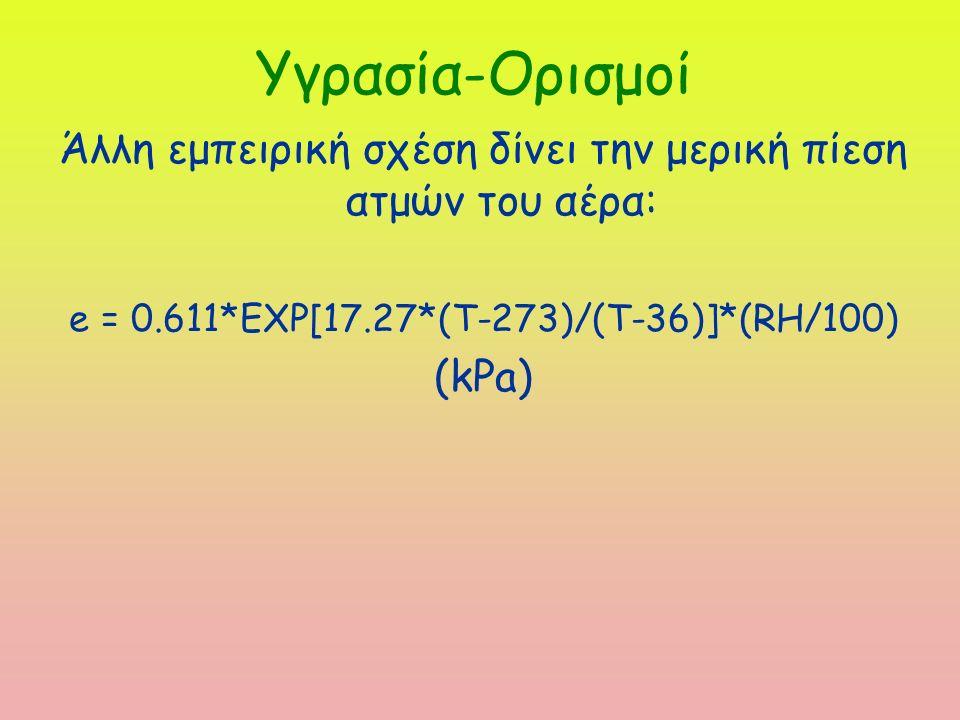 Υγρασία-Ορισμοί Άλλη εμπειρική σχέση δίνει την μερική πίεση ατμών του αέρα: e = 0.611*EXP[17.27*(T-273)/(T-36)]*(RH/100) (kPa)