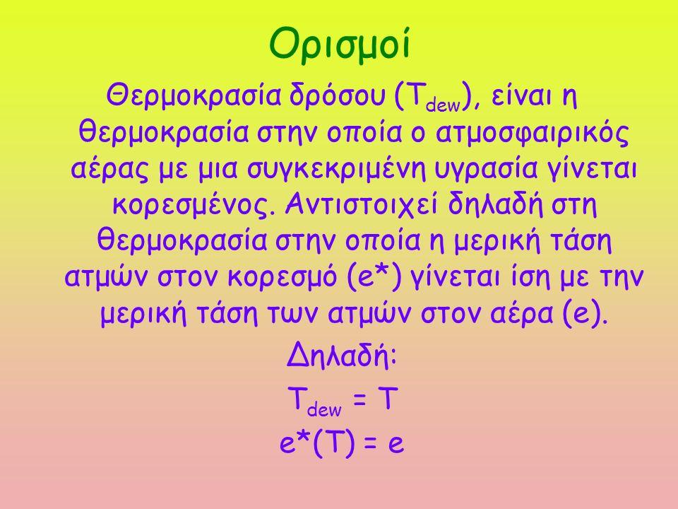 Ορισμοί Θερμοκρασία δρόσου (Τ dew ), είναι η θερμοκρασία στην οποία ο ατμοσφαιρικός αέρας με μια συγκεκριμένη υγρασία γίνεται κορεσμένος.