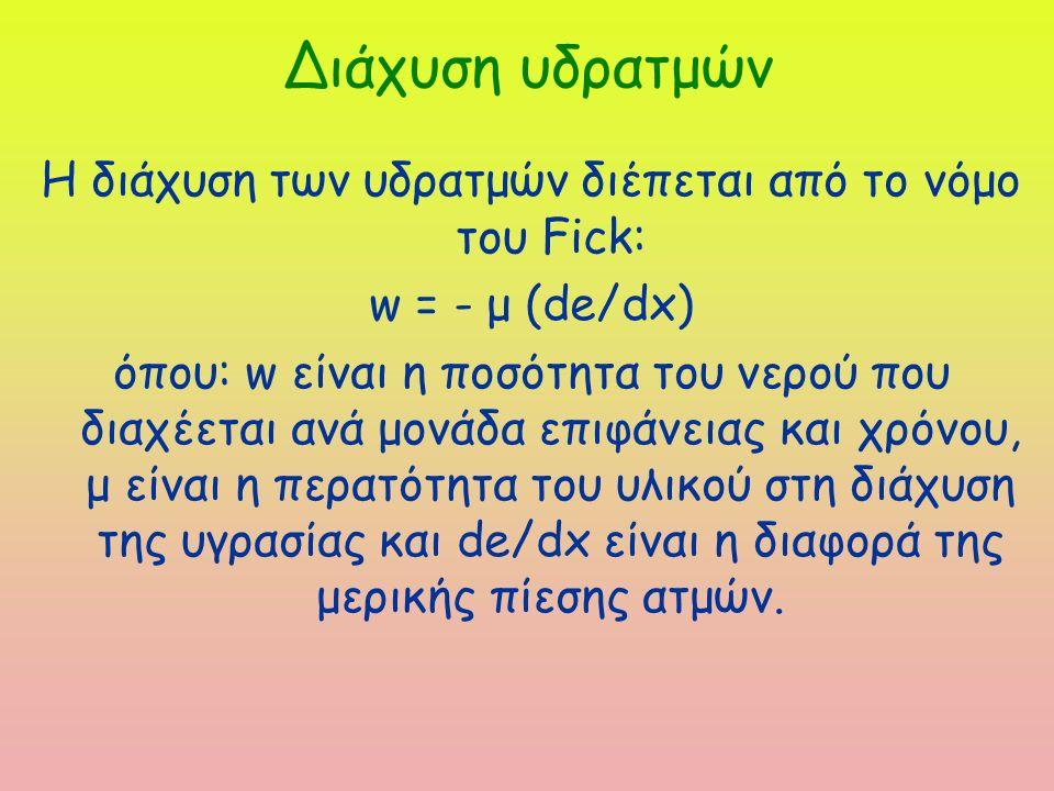 Διάχυση υδρατμών Η διάχυση των υδρατμών διέπεται από το νόμο του Fick: w = - μ (de/dx) όπου: w είναι η ποσότητα του νερού που διαχέεται ανά μονάδα επιφάνειας και χρόνου, μ είναι η περατότητα του υλικού στη διάχυση της υγρασίας και de/dx είναι η διαφορά της μερικής πίεσης ατμών.