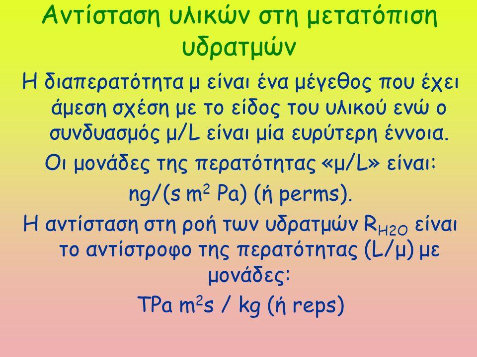 Αντίσταση υλικών στη μετατόπιση υδρατμών Η διαπερατότητα μ είναι ένα μέγεθος που έχει άμεση σχέση με το είδος του υλικού ενώ ο συνδυασμός μ/L είναι μί