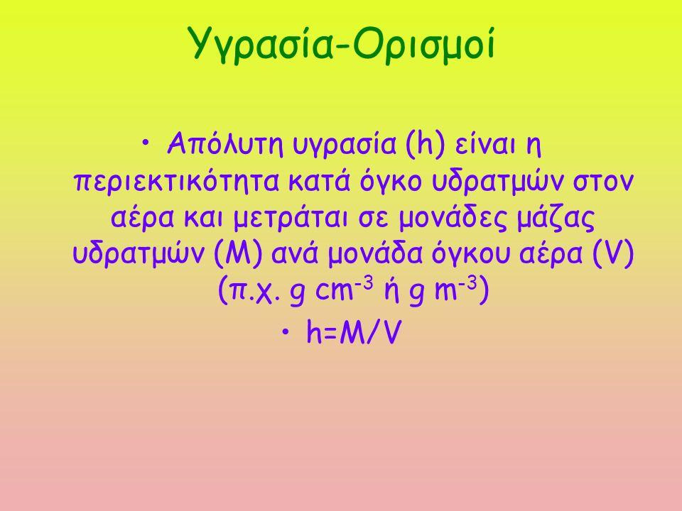 Υγρασία-Ορισμοί Απόλυτη υγρασία (h) είναι η περιεκτικότητα κατά όγκο υδρατμών στον αέρα και μετράται σε μονάδες μάζας υδρατμών (M) ανά μονάδα όγκου αέρα (V) (π.χ.