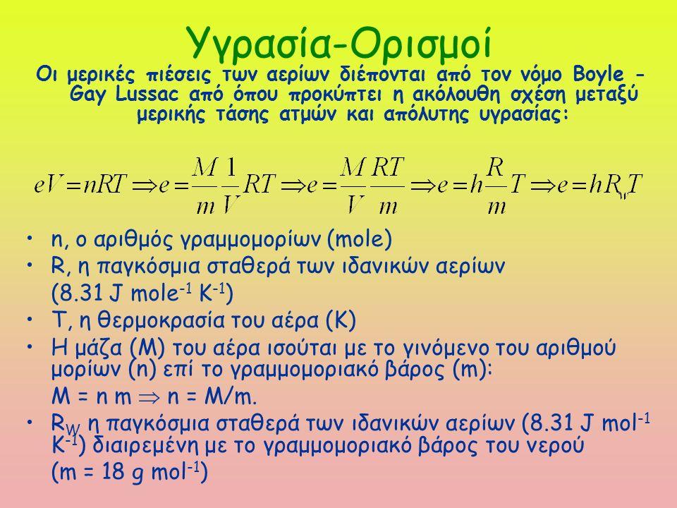 Υγρασία-Ορισμοί Οι μερικές πιέσεις των αερίων διέπονται από τον νόμο Boyle - Gay Lussac από όπου προκύπτει η ακόλουθη σχέση μεταξύ μερικής τάσης ατμών και απόλυτης υγρασίας: n, ο αριθμός γραμμομορίων (mole) R, η παγκόσμια σταθερά των ιδανικών αερίων (8.31 J mole -1 K -1 ) Τ, η θερμοκρασία του αέρα (K) Η μάζα (Μ) του αέρα ισούται με το γινόμενο του αριθμού μορίων (n) επί το γραμμομοριακό βάρος (m): Μ = n m  n = M/m.