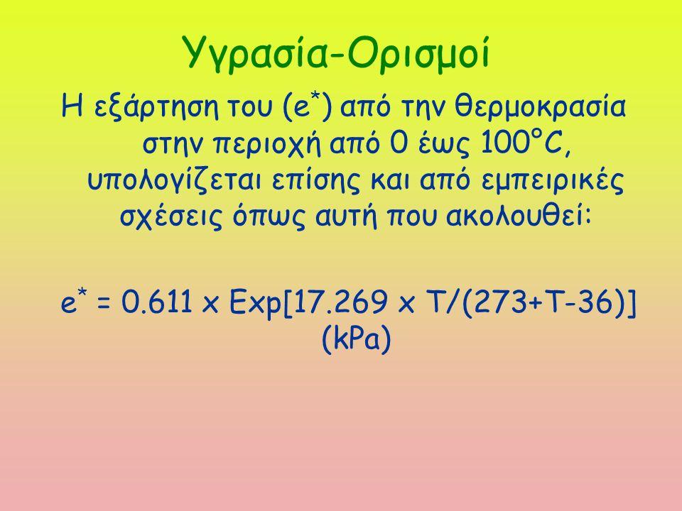 Υγρασία-Ορισμοί Η εξάρτηση του (e * ) από την θερμοκρασία στην περιοχή από 0 έως 100°C, υπολογίζεται επίσης και από εμπειρικές σχέσεις όπως αυτή που ακολουθεί: e * = 0.611 x Exp[17.269 x T/(273+T-36)] (kPa)