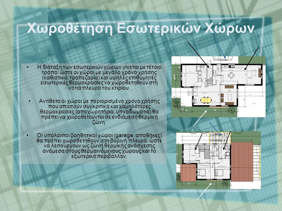 Χωροθέτηση Εσωτερικών Χώρων Η διάταξη των εσωτερικών χώρων γίνεται με τέτοιο τρόπο, ώστε οι χώροι με μεγάλο χρόνο χρήσης (καθιστικό, τραπεζαρία) και υψηλές επιθυμητές εσωτερικές θερμοκρασίες να χωροθετηθούν στη νότια πλευρά του κτιρίου.