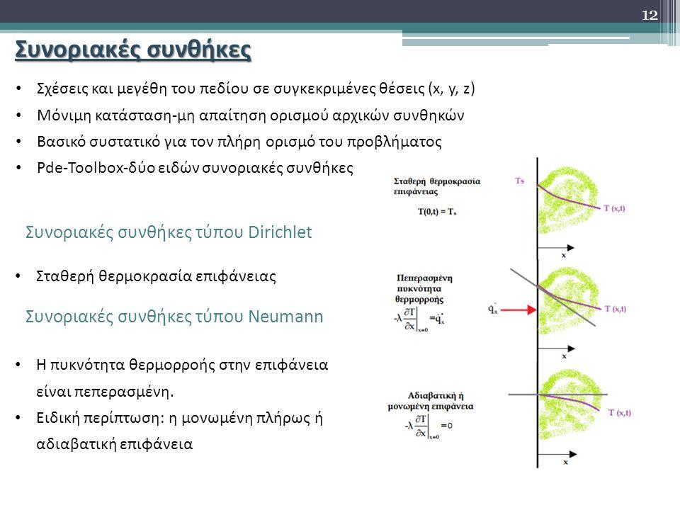 Συνοριακές συνθήκες Σχέσεις και μεγέθη του πεδίου σε συγκεκριμένες θέσεις (x, y, z) Μόνιμη κατάσταση-μη απαίτηση ορισμού αρχικών συνθηκών Βασικό συστατικό για τον πλήρη ορισμό του προβλήματος Pde-Toolbox-δύο ειδών συνοριακές συνθήκες Συνοριακές συνθήκες τύπου Dirichlet Συνοριακές συνθήκες τύπου Neumann Σταθερή θερμοκρασία επιφάνειας Η πυκνότητα θερμορροής στην επιφάνεια είναι πεπερασμένη.