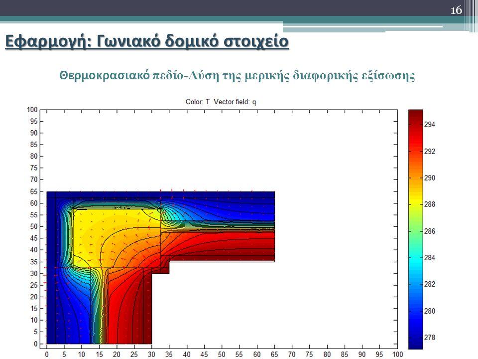 Εφαρμογή: Γωνιακό δομικό στοιχείο Θερμοκρασιακό πεδίο-Λύση της μερικής διαφορικής εξίσωσης 16