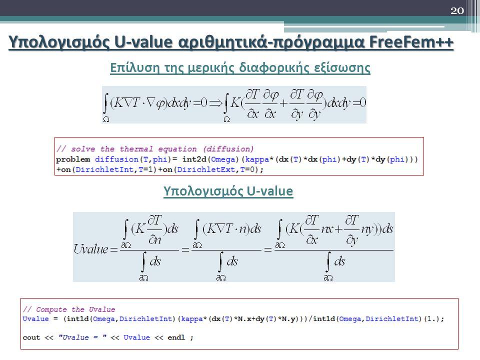 Επίλυση της μερικής διαφορικής εξίσωσης Υπολογισμός U-value αριθμητικά-πρόγραμμα FreeFem++ Υπολογισμός U-value 20