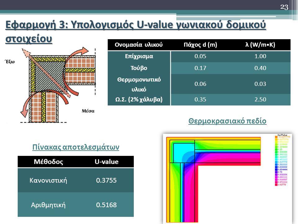 Εφαρμογή 3: Υπολογισμός U-value γωνιακού δομικού στοιχείου Ονομασία υλικούΠάχος d (m) λ (W/mK) Επίχρισμα0.051.00 Τούβο0.170.40 Θερμομονωτικό υλικό 0.060.03 Ω.Σ.