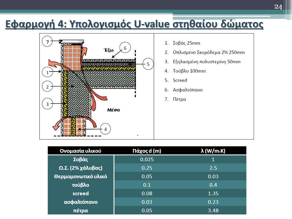 Εφαρμογή 4: Υπολογισμός U-value στηθαίου δώματος Ονομασία υλικούΠάχος d (m)λ (W/mK) Σοβάς0.0251 Ω.Σ. (2% χάλυβας)0.252.5 Θερμομονωτικό υλικό0.050.03 τ