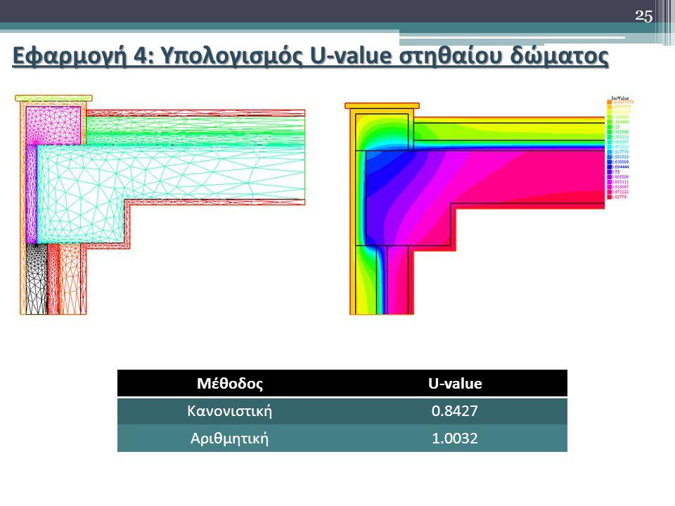 Εφαρμογή 4: Υπολογισμός U-value στηθαίου δώματος ΜέθοδοςU-value Κανονιστική0.8427 Αριθμητική1.0032 25