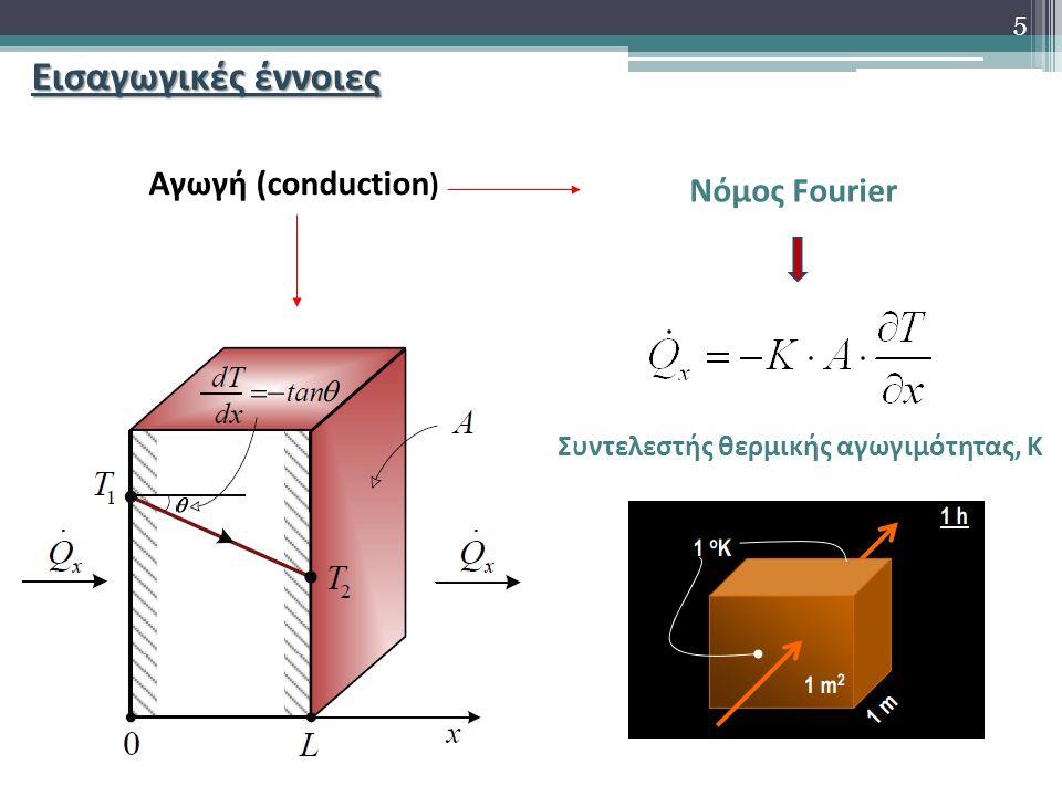 Εισαγωγικές έννοιες Εξίσωση αγωγής ή διάχυσης της θερμότητας Όγκος ελέγχου για την ανάλυση της αγωγής ''Εξίσωση Fourier'' ''Εξίσωση Poisson'' ''Εξίσωση Laplace'' 6
