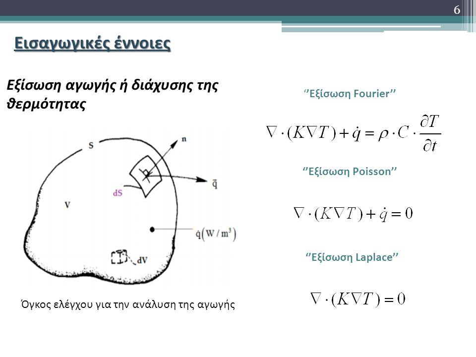 Εισαγωγικές έννοιες Εξίσωση αγωγής ή διάχυσης της θερμότητας Όγκος ελέγχου για την ανάλυση της αγωγής ''Εξίσωση Fourier'' ''Εξίσωση Poisson'' ''Εξίσωσ