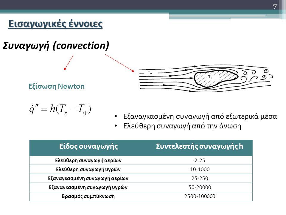 Εισαγωγικές έννοιες Συναγωγή (convection) Εξαναγκασμένη συναγωγή από εξωτερικά μέσα Ελεύθερη συναγωγή από την άνωση Εξίσωση Newton Είδος συναγωγήςΣυντελεστής συναγωγής h Ελεύθερη συναγωγή αερίων2-25 Ελεύθερη συναγωγή υγρών10-1000 Εξαναγκασμένη συναγωγή αερίων25-250 Εξαναγκασμένη συναγωγή υγρών50-20000 Βρασμός συμπύκνωση2500-100000 7