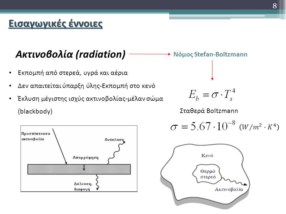 Εισαγωγικές έννοιες Ακτινοβολία (radiation) Νόμος Stefan-Boltzmann Σταθερά Boltzmann Εκπομπή από στερεά, υγρά και αέρια Δεν απαιτείται ύπαρξη ύλης-Εκπομπή στο κενό Έκλυση μέγιστης ισχύς ακτινοβολίας-μέλαν σώμα (blackbody) 8