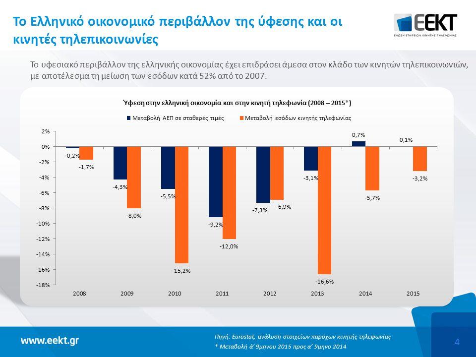 4 Το Ελληνικό οικονομικό περιβάλλον της ύφεσης και οι κινητές τηλεπικοινωνίες Το υφεσιακό περιβάλλον της ελληνικής οικονομίας έχει επιδράσει άμεσα στον κλάδο των κινητών τηλεπικοινωνιών, με αποτέλεσμα τη μείωση των εσόδων κατά 52% από το 2007.