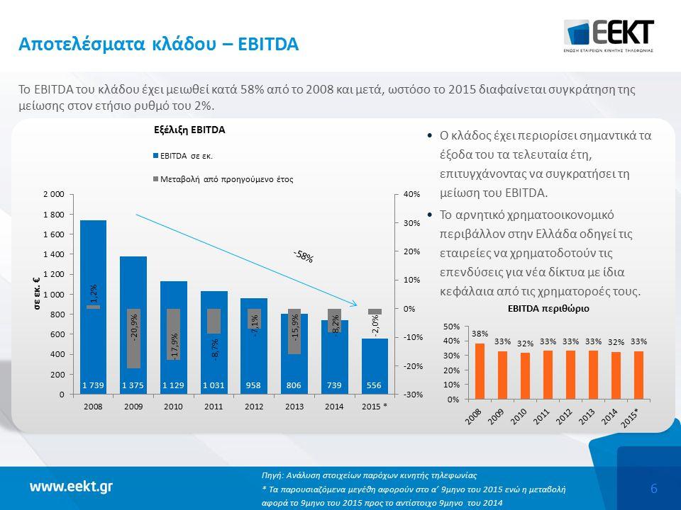 6 Ο κλάδος έχει περιορίσει σημαντικά τα έξοδα του τα τελευταία έτη, επιτυγχάνοντας να συγκρατήσει τη μείωση του EBITDA. Το αρνητικό χρηματοοικονομικό
