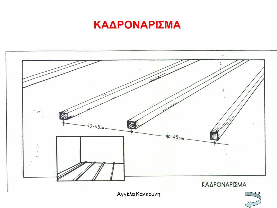 Αγγέλα Καλκούνη13 ΚΑΔΡΟΝΑΡΙΣΜΑ
