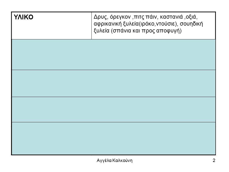 Αγγέλα Καλκούνη2 ΥΛΙΚΟ Δρυς, όρεγκον,πιτς πάιν, καστανιά,οξιά, αφρικανική ξυλεία(ιρόκο,ντούσιε), σουηδική ξυλεία (σπάνια και προς αποφυγή) ΜΟΡΦΗ Λωρίδες με μήκος 2,00μ και σπανιότερα 3,00μ.
