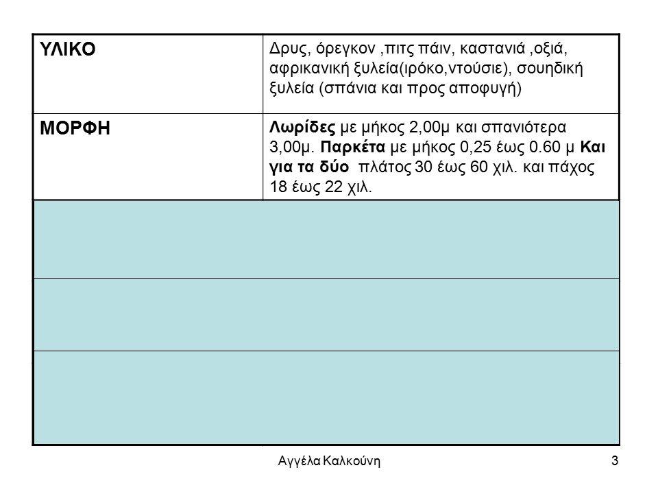 Αγγέλα Καλκούνη4 ΥΛΙΚΟ Δρυς, όρεγκον,πιτς πάιν, καστανιά,οξιά, αφρικανική ξυλεία(ιρόκο,ντούσιε), σουηδική ξυλεία (σπάνια και προς αποφυγή) ΜΟΡΦΗ Λωρίδες με μήκος 2,00μ και σπανιότερα 3,00μ.
