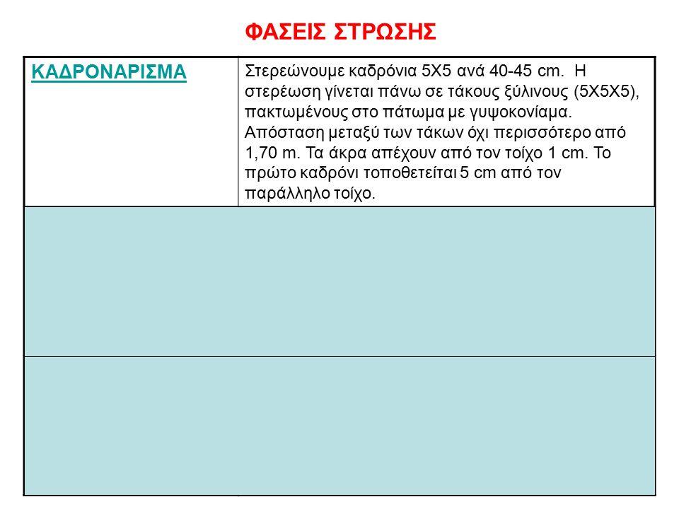 Αγγέλα Καλκούνη7 ΦΑΣΕΙΣ ΣΤΡΩΣΗΣ ΚΑΔΡΟΝΑΡΙΣΜΑ Στερεώνουμε καδρόνια 5Χ5 ανά 40-45 cm.