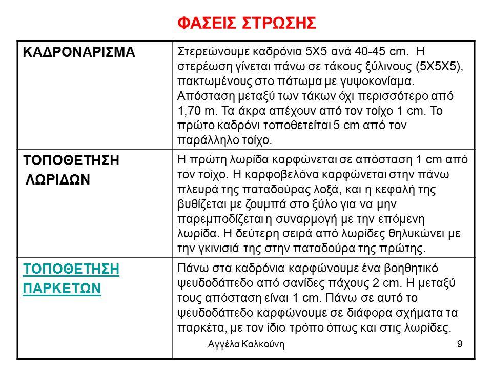 Αγγέλα Καλκούνη10 ΞΥΛΙΝΟ ΚΑΡΦΩΤΟ ΔΑΠΕΔΟ