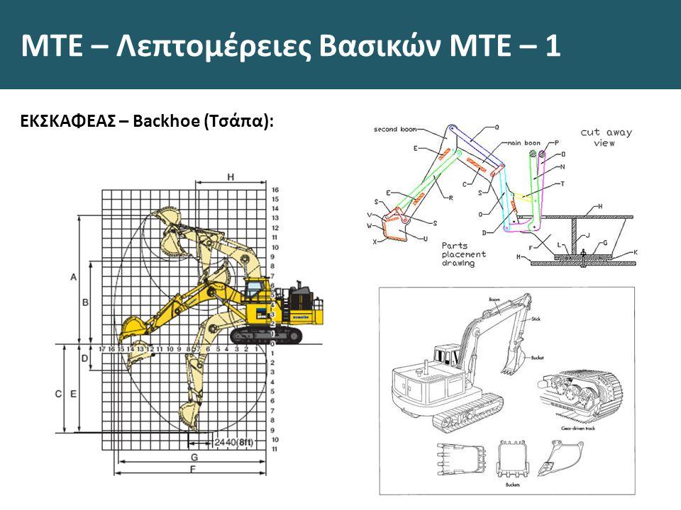 ΜΤΕ – Λεπτομέρειες Βασικών ΜΤΕ – 1 ΕΚΣΚΑΦΕΑΣ – Backhoe (Τσάπα):