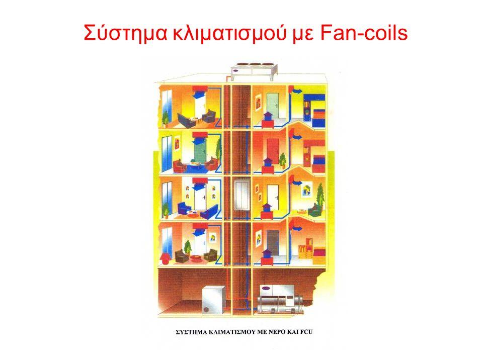 Σύστημα κλιματισμού με Fan-coils