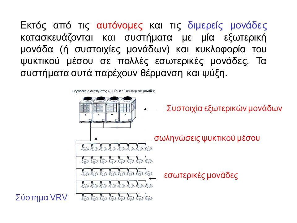 Εκτός από τις αυτόνομες και τις διμερείς μονάδες κατασκευάζονται και συστήματα με μία εξωτερική μονάδα (ή συστοιχίες μονάδων) και κυκλοφορία του ψυκτικού μέσου σε πολλές εσωτερικές μονάδες.