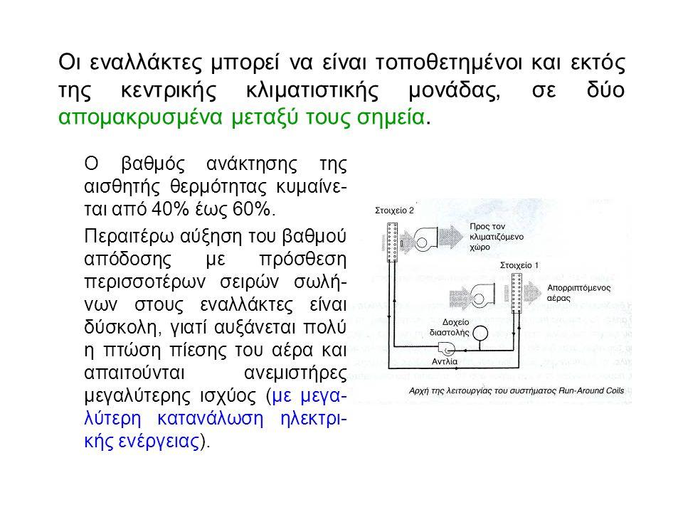Οι εναλλάκτες μπορεί να είναι τοποθετημένοι και εκτός της κεντρικής κλιματιστικής μονάδας, σε δύο απομακρυσμένα μεταξύ τους σημεία.