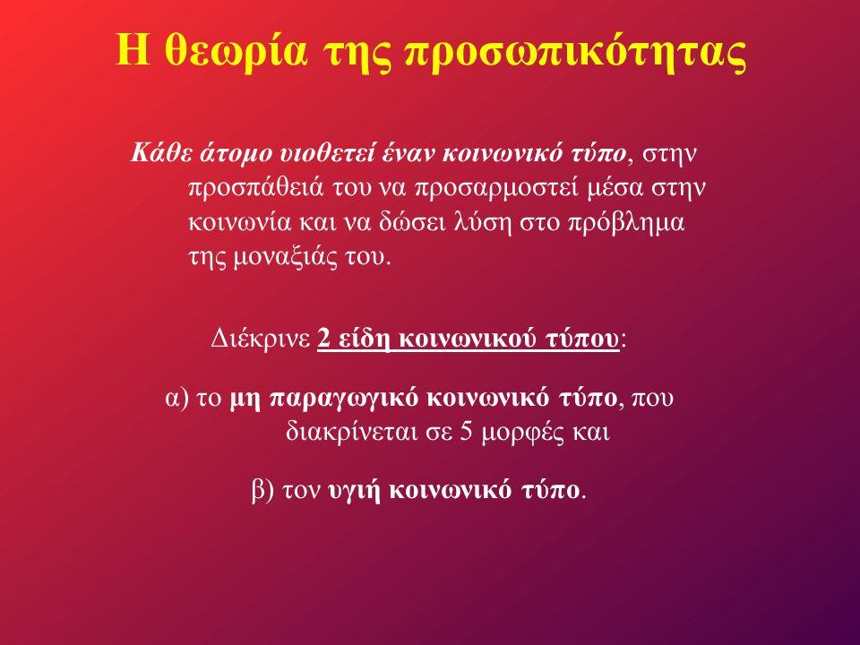 Α) Υπάρχουν 5 μορφές μη παραγωγικού κοινωνικού τύπου: Ο Υποτακτικός τύπος: χαρακτηρίζεται από συμβιβασμό και την καταπίεση που ασκούν οι άλλοι πάνω του Ο Εκμεταλλευτής: αναζητά την ασφάλεια μέσα από την άπληστη συγκέντρωση χρήματος Ο Σαδιστής Ο Μαζοχιστής Ο Αυτόματος τύπος: εκτελεί απλά τις διαταγές του κοινωνικού συστήματος Β) O υγιής κοινωνικός τύπος της παραγωγικής αγάπης: δημιουργείται μέσα από μια διαλεκτική σχέση του ατόμου με την κοινωνία Η θεωρία της προσωπικότητας