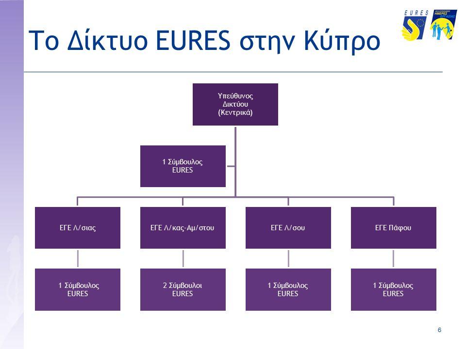6 Το Δίκτυο EURES στην Κύπρο Υπεύθυνος Δικτύου (Κεντρικά) ΕΓΕ Λ/σιας 1 Σύμβουλος EURES ΕΓΕ Λ/κας-Αμ/στου 2 Σύμβουλοι EURES ΕΓΕ Λ/σου 1 Σύμβουλος EURES ΕΓΕ Πάφου 1 Σύμβουλος EURES 1 Σύμβουλος EURES