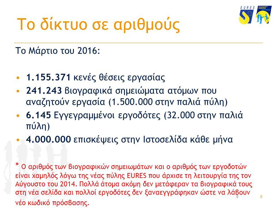 88 Το δίκτυο σε αριθμούς Το Μάρτιο του 2016: 1.155.371 κενές θέσεις εργασίας 241.243 βιογραφικά σημειώματα ατόμων που αναζητούν εργασία (1.500.000 στην παλιά πύλη) 6.145 Εγγεγραμμένοι εργοδότες (32.000 στην παλιά πύλη) 4.000.000 επισκέψεις στην Ιστοσελίδα κάθε μήνα * Ο αριθμός των βιογραφικών σημειωμάτων και ο αριθμός των εργοδοτών είναι χαμηλός λόγω της νέας πύλης EURES που άρχισε τη λειτουργία της τον Αύγουστο του 2014.
