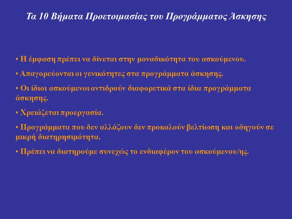 Τα 10 Βήματα Προετοιμασίας του Προγράμματος Άσκησης 1.Βήμα 9: Επιτυχία και διατηρησιμότητα.