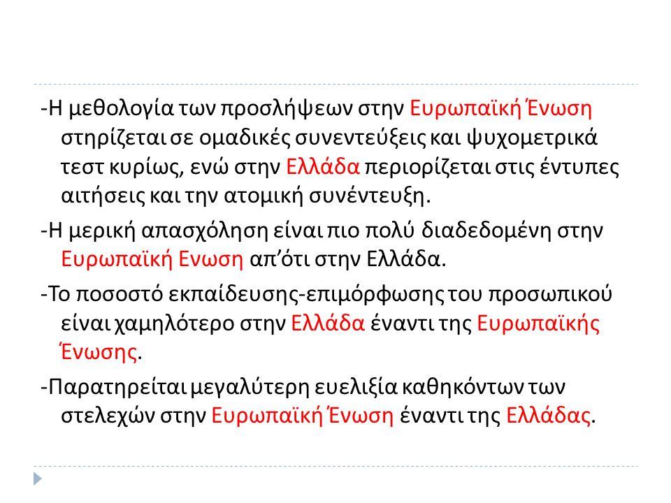 - Η μεθολογία των προσλήψεων στην Ευρωπαϊκή Ένωση στηρίζεται σε ομαδικές συνεντεύξεις και ψυχομετρικά τεστ κυρίως, ενώ στην Ελλάδα περιορίζεται στις έντυπες αιτήσεις και την ατομική συνέντευξη.