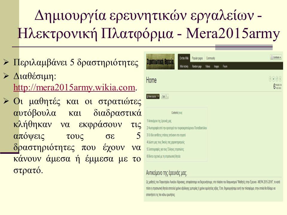  Περιλαμβάνει 5 δραστηριότητες  Διαθέσιμη: http://mera2015army.wikia.com. http://mera2015army.wikia.com  Οι μαθητές και οι στρατιώτες αυτόβουλα και