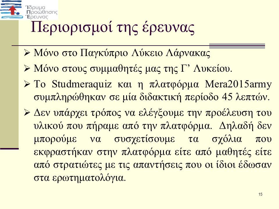 15 Περιορισμοί της έρευνας  Μόνο στο Παγκύπριο Λύκειο Λάρνακας  Μόνο στους συμμαθητές μας της Γ' Λυκείου.  Το Studmeraquiz και η πλατφόρμα Μera2015