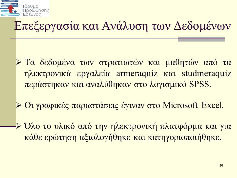 16 Επεξεργασία και Ανάλυση των Δεδομένων  Τα δεδομένα των στρατιωτών και μαθητών από τα ηλεκτρονικά εργαλεία armeraquiz και studmeraquiz περάστηκαν κ