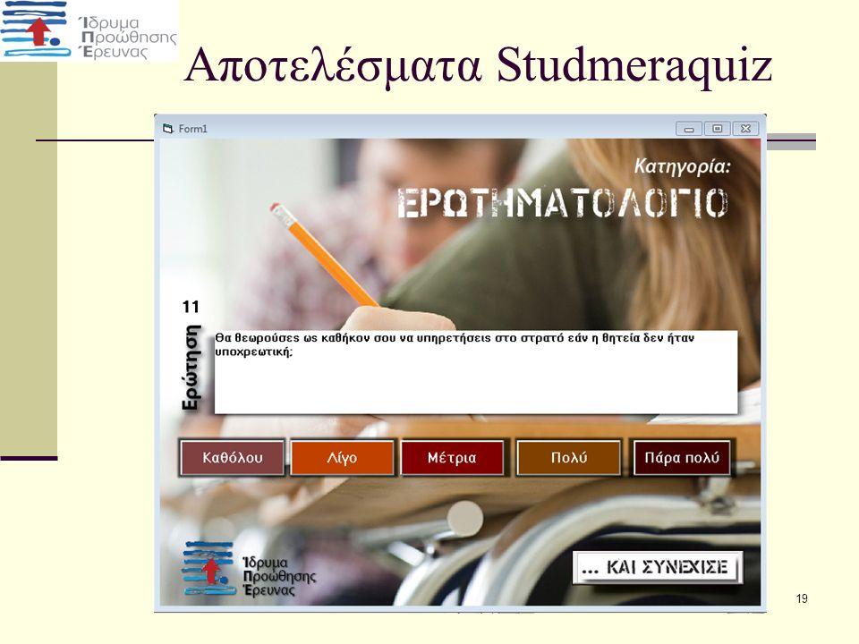 Αποτελέσματα Studmeraquiz 19