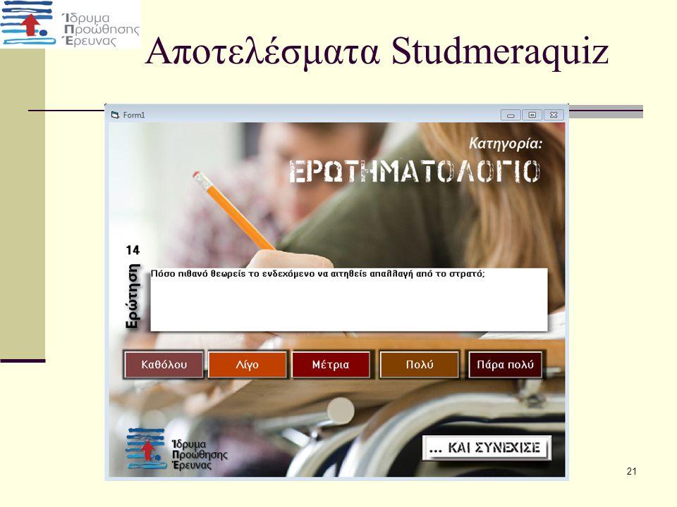 21 Αποτελέσματα Studmeraquiz