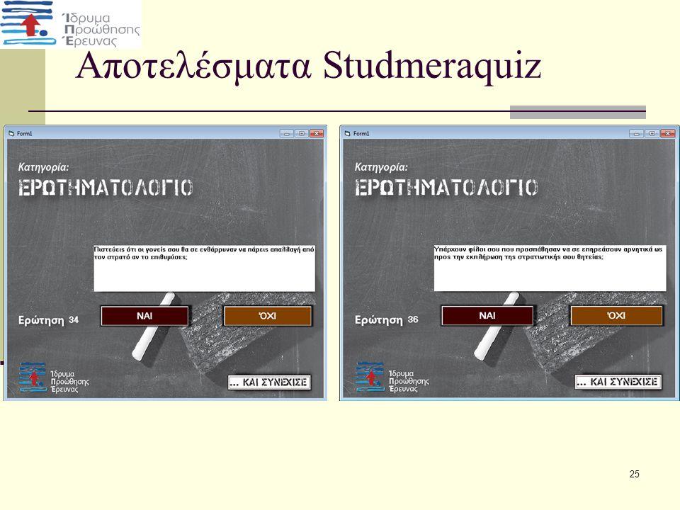 Αποτελέσματα Studmeraquiz 25