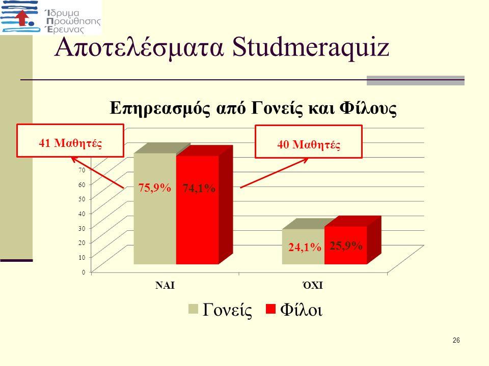 Αποτελέσματα Studmeraquiz 26 40 Μαθητές 41 Μαθητές