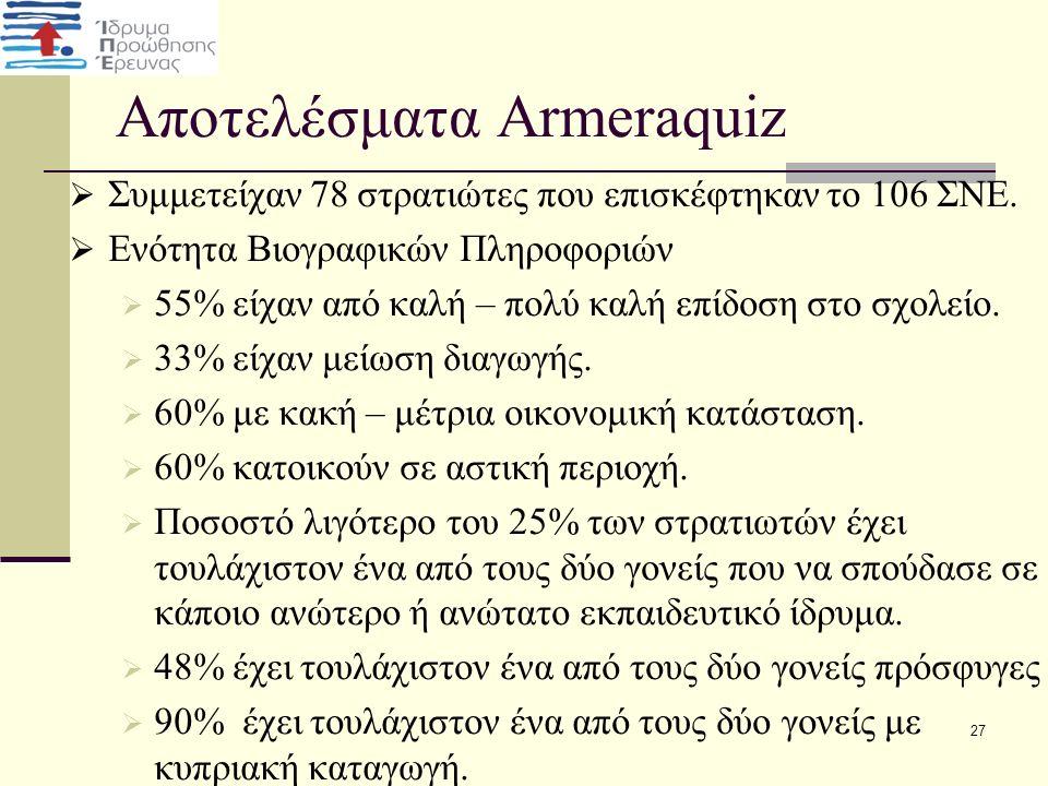 Αποτελέσματα Armeraquiz  Συμμετείχαν 78 στρατιώτες που επισκέφτηκαν το 106 ΣΝΕ.  Ενότητα Βιογραφικών Πληροφοριών  55% είχαν από καλή – πολύ καλή επ