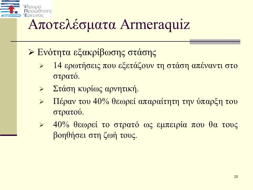 Αποτελέσματα Armeraquiz  Ενότητα εξακρίβωσης στάσης  14 ερωτήσεις που εξετάζουν τη στάση απέναντι στο στρατό.  Στάση κυρίως αρνητική.  Πέραν του 4