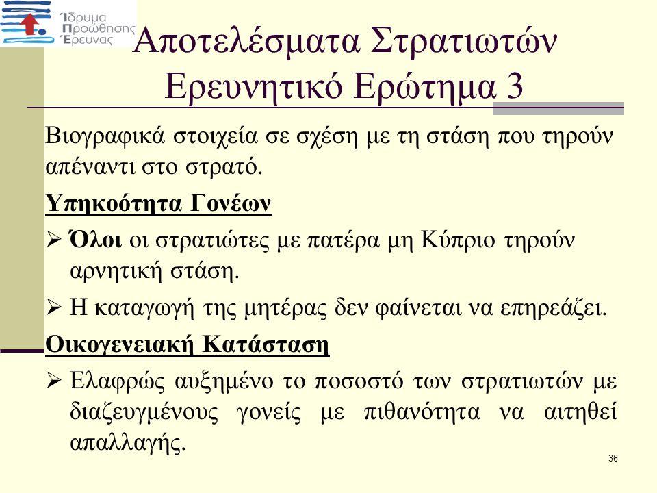 Αποτελέσματα Στρατιωτών Ερευνητικό Ερώτημα 3 Βιογραφικά στοιχεία σε σχέση με τη στάση που τηρούν απέναντι στο στρατό. Υπηκοότητα Γονέων  Όλοι οι στρα